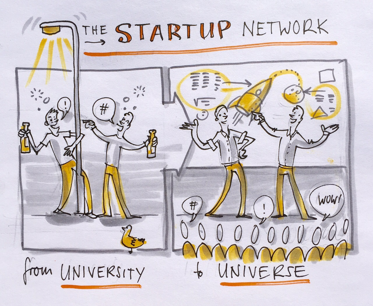 The Startup Network