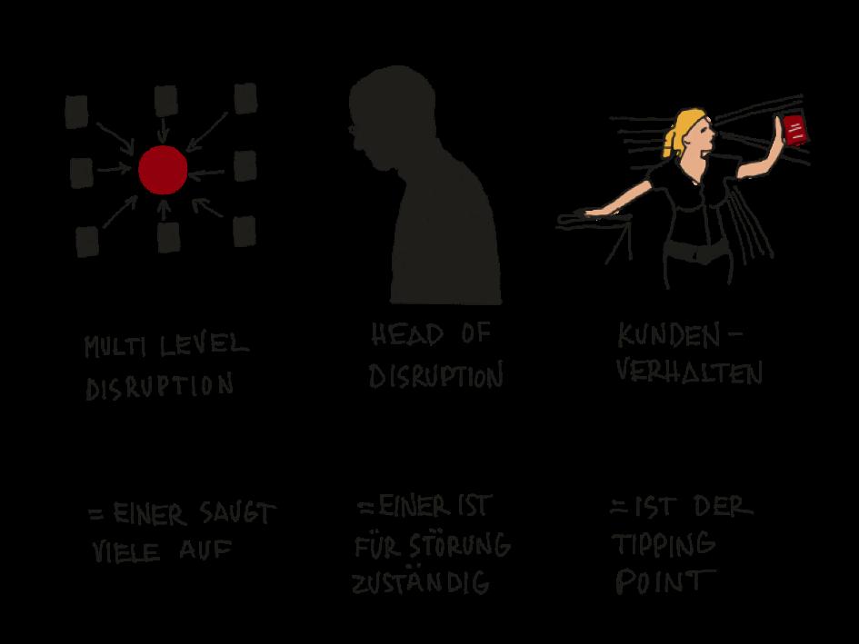 disruption-summary